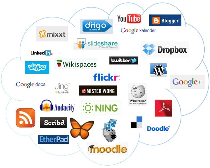 Logos Social Software